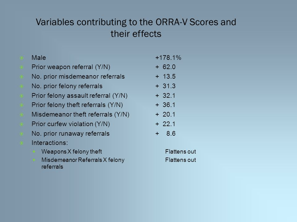 Variables contributing to the ORRA-V Scores and their effects  Male  Prior weapon referral (Y/N)  No.