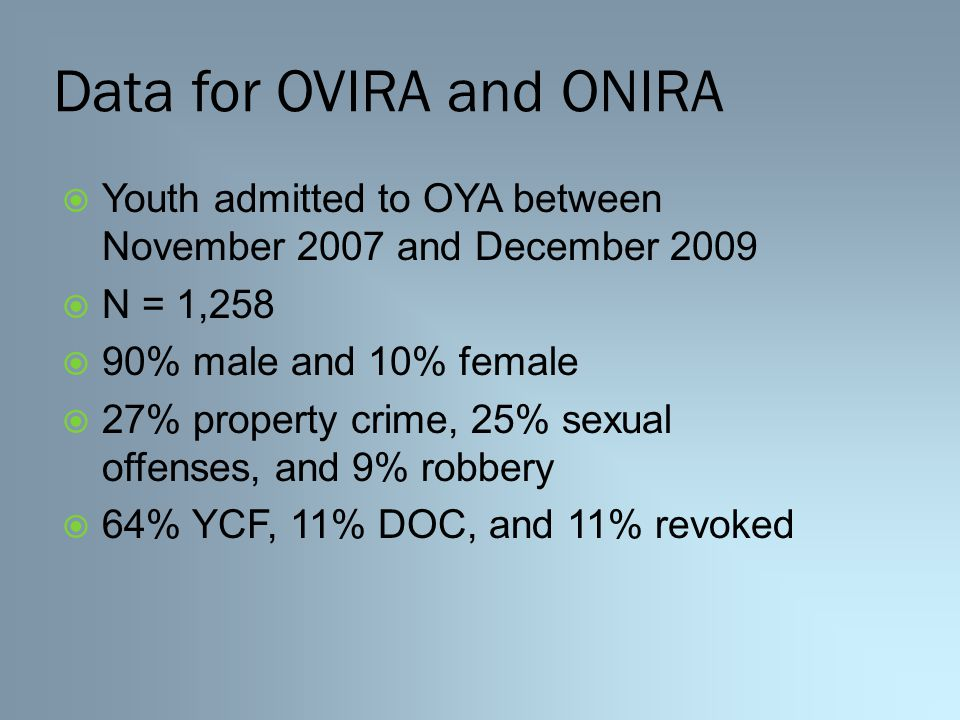 Data for OVIRA and ONIRA  Youth admitted to OYA between November 2007 and December 2009  N = 1,258  90% male and 10% female  27% property crime, 25% sexual offenses, and 9% robbery  64% YCF, 11% DOC, and 11% revoked