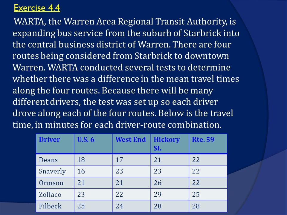 Exercise 4.4 WARTA, the Warren Area Regional Transit Authority, is expanding bus service from the suburb of Starbrick into the central business distri