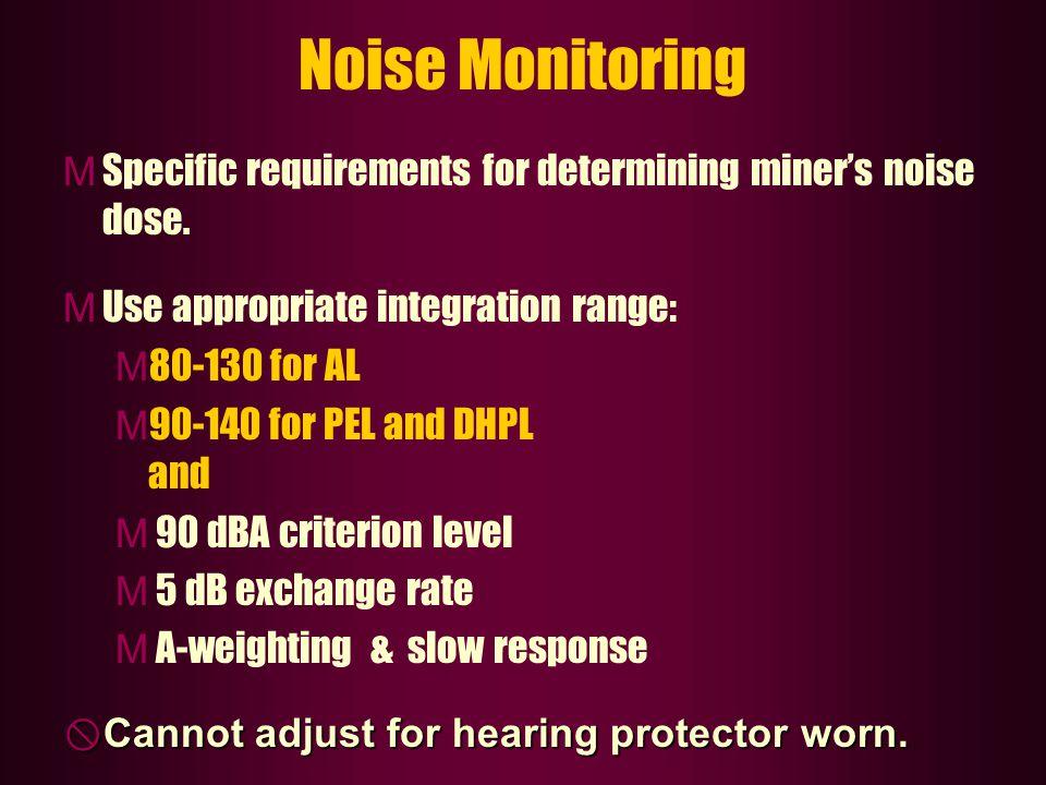 M62.110 MMust establish: SYSTEM OF MONITORING MPerformance based.