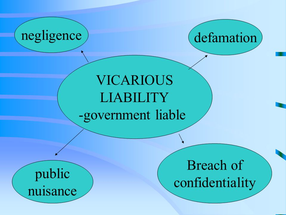 VICARIOUS LIABILITY -government liable negligence defamation public nuisance Breach of confidentiality