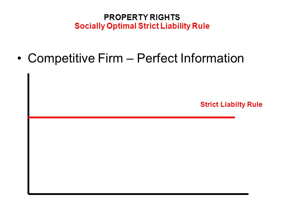 PROPERTY RIGHTS Socially Optimal Strict Liability Rule Competitive Firm – Perfect Information Strict Liabilty Rule