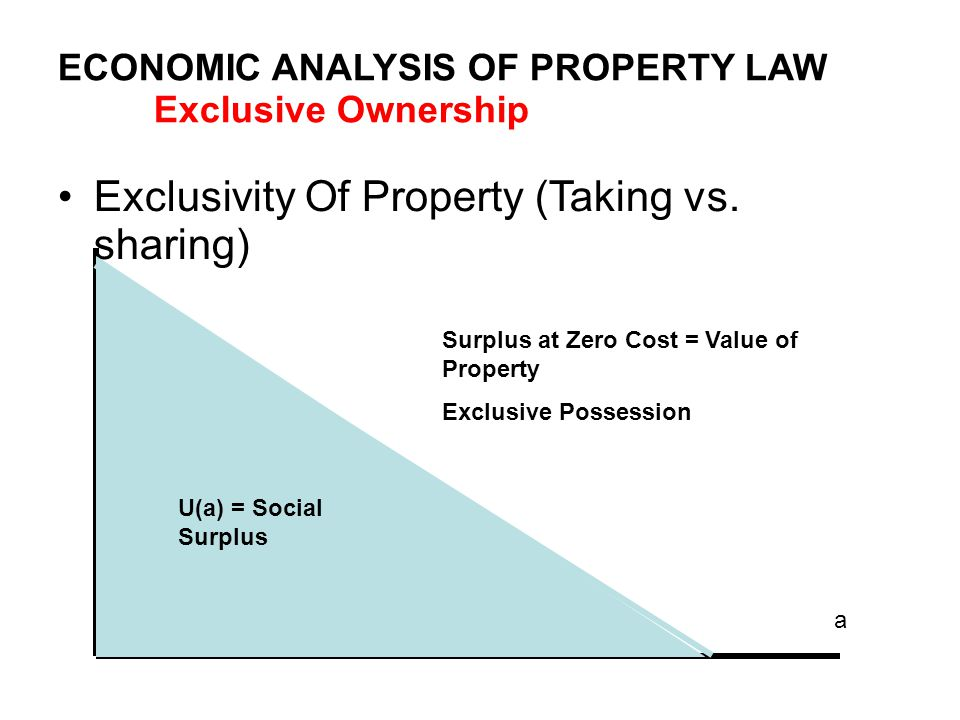 ECONOMIC ANALYSIS OF PROPERTY LAW Exclusive Ownership Exclusivity Of Property (Taking vs.