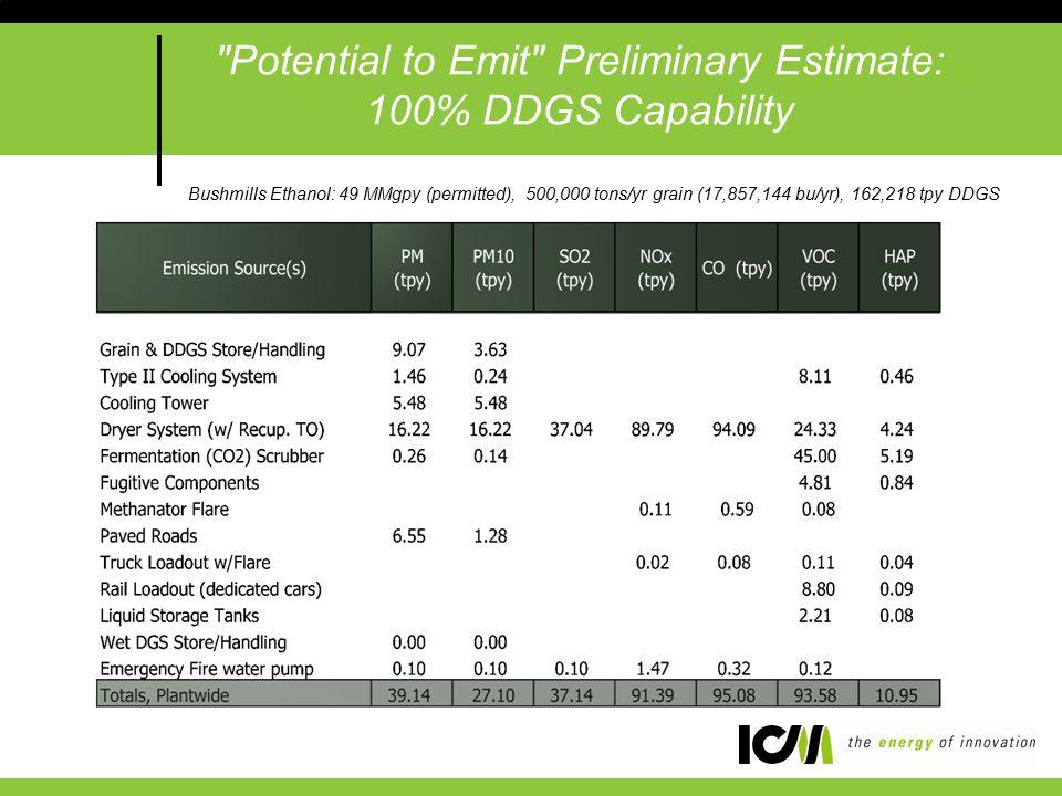 Potential to Emit Preliminary Estimate: 100% DDGS Capability Bushmills Ethanol: 49 MMgpy (permitted), 500,000 tons/yr grain (17,857,144 bu/yr), 162,218 tpy DDGS