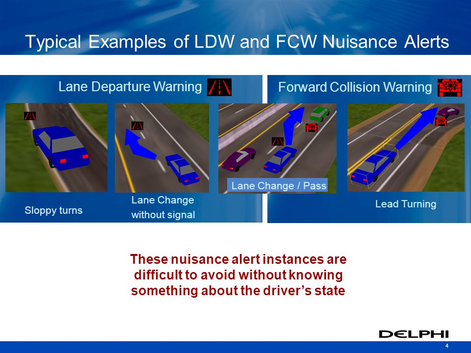 4 Typical Examples of LDW and FCW Nuisance Alerts ` Forward Collision Warning Lane Departure Warning Sloppy turns Lane Change without signal Lane Change / Pass Lead Turning These nuisance alert instances are difficult to avoid without knowing something about the driver's state