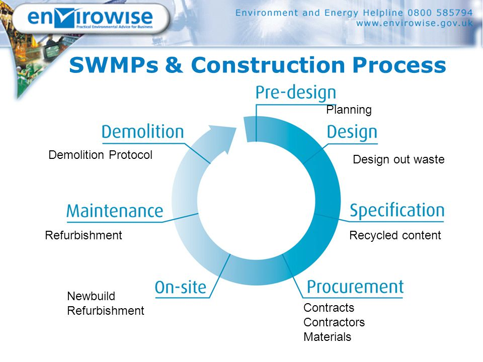 SWMPs & Construction Process Newbuild Refurbishment Demolition Protocol Planning Design out waste Recycled content Contracts Contractors Materials
