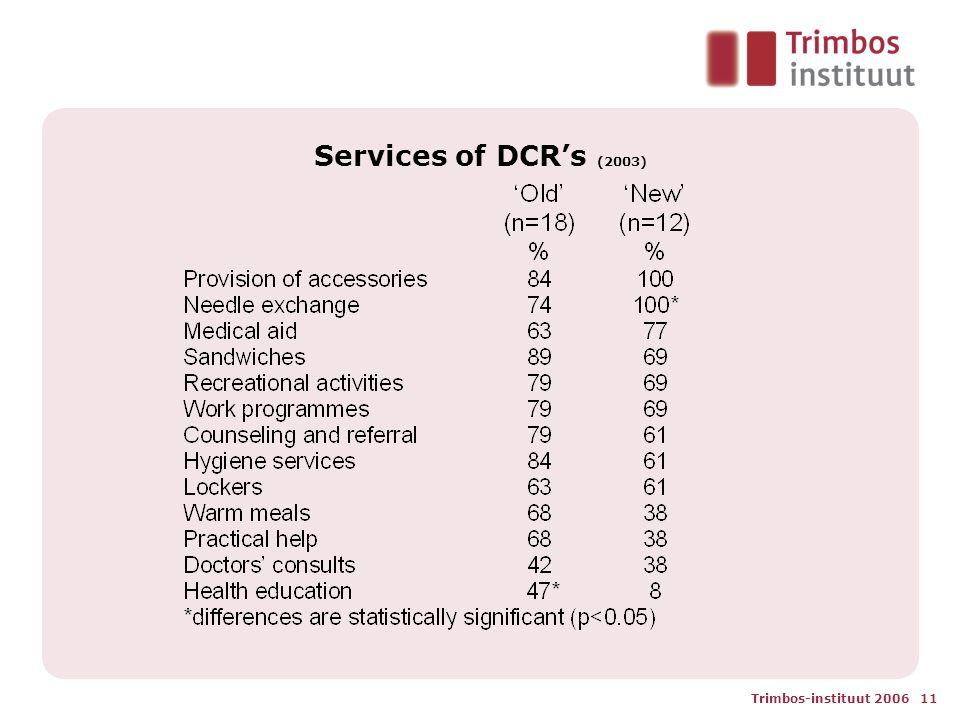 Trimbos-instituut 2006 11 Services of DCR's (2003)