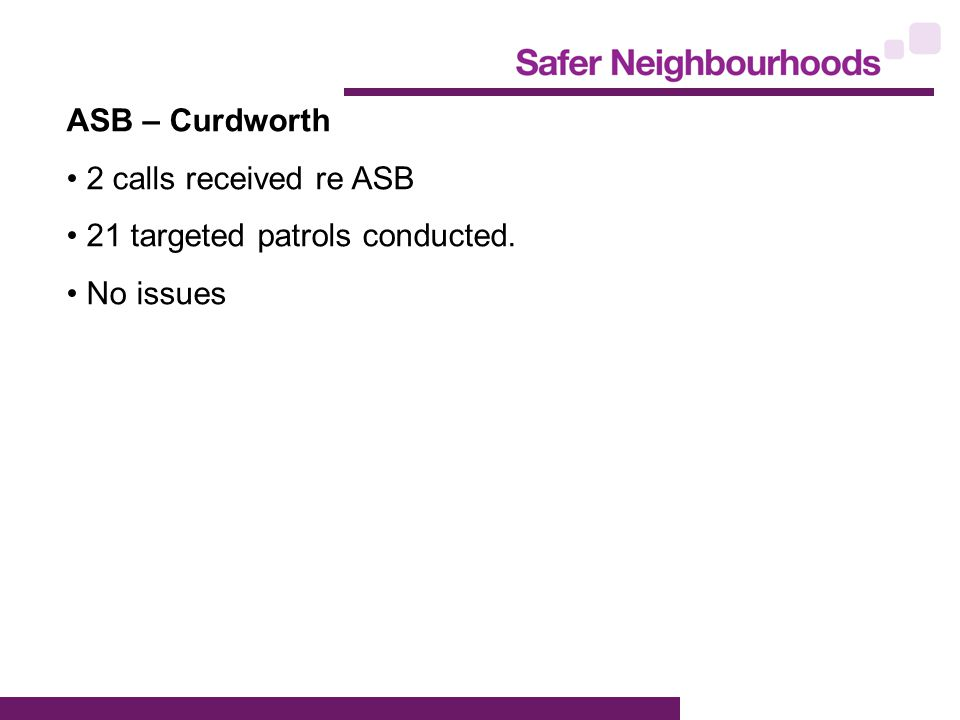 ASB – Curdworth 2 calls received re ASB 21 targeted patrols conducted. No issues