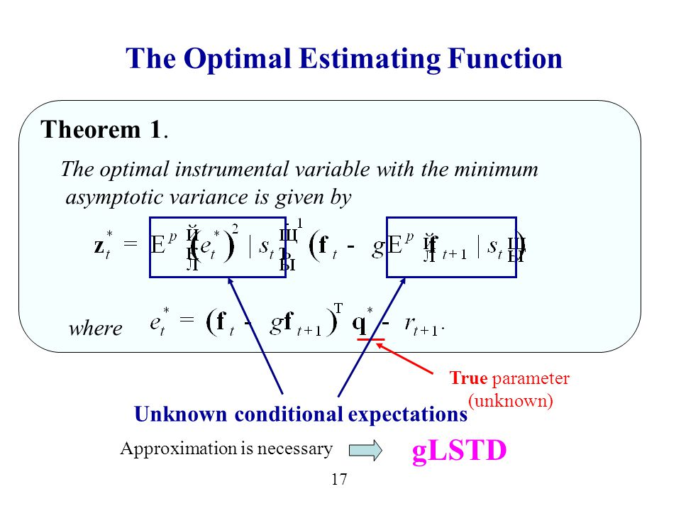 17 The Optimal Estimating Function Theorem 1.