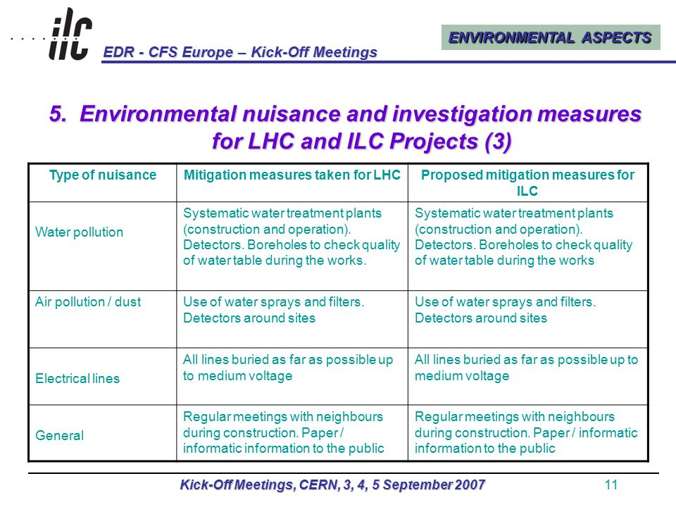 ENVIRONMENTAL ASPECTS EDR - CFS Europe – Kick-Off Meetings Kick-Off Meetings, CERN, 3, 4, 5 September 200711 5.