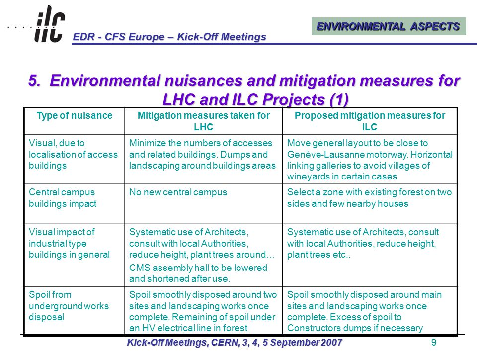 ENVIRONMENTAL ASPECTS EDR - CFS Europe – Kick-Off Meetings Kick-Off Meetings, CERN, 3, 4, 5 September 200710 5.