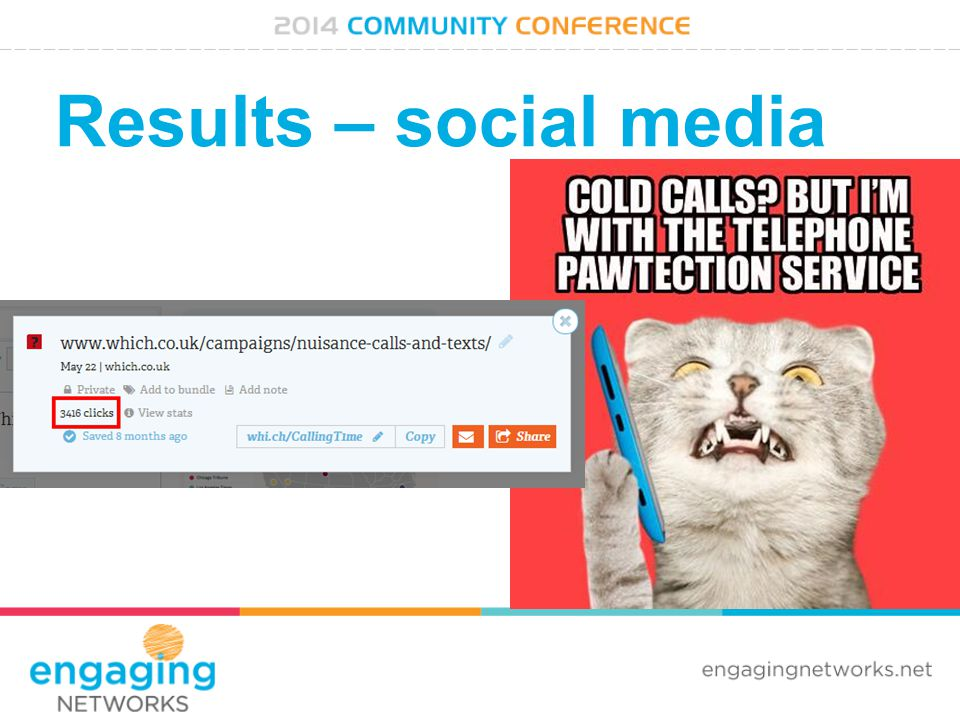 Results – social media