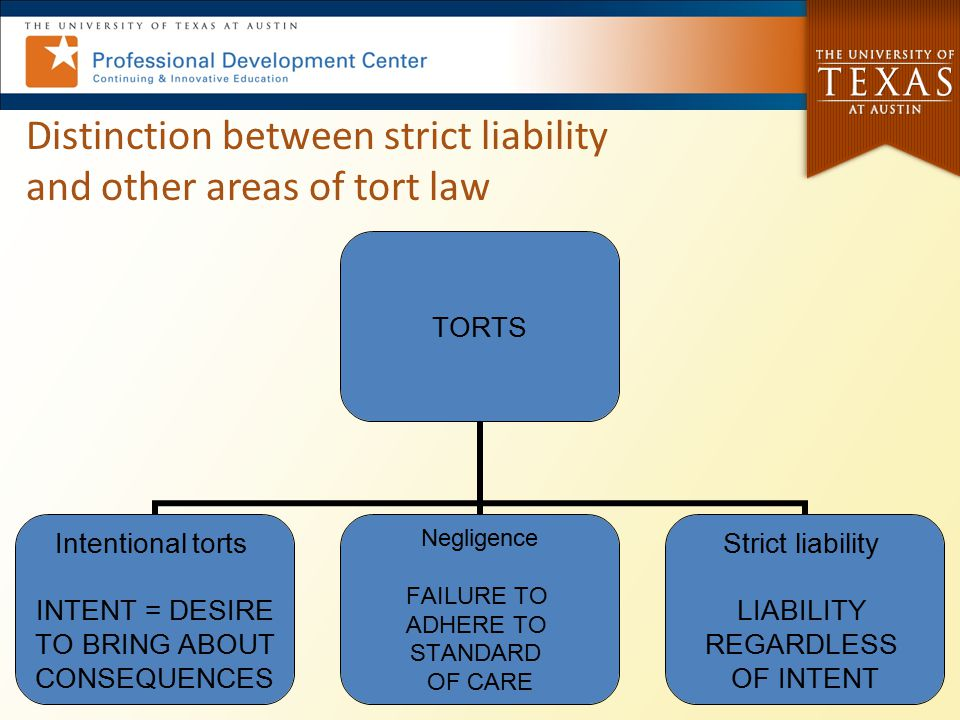 Distinction between strict liability and other areas of tort law TORTS Intentional torts INTENT = DESIRE TO BRING ABOUT CONSEQUENCES Negligence FAILUR