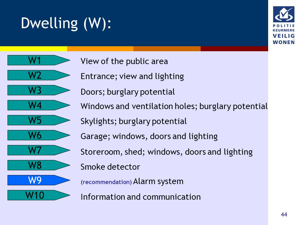 44 Dwelling (W): W1 W2 W3 W4 W5 W6 W7 W8 W9 W10 View of the public area Entrance; view and lighting Doors; burglary potential Windows and ventilation