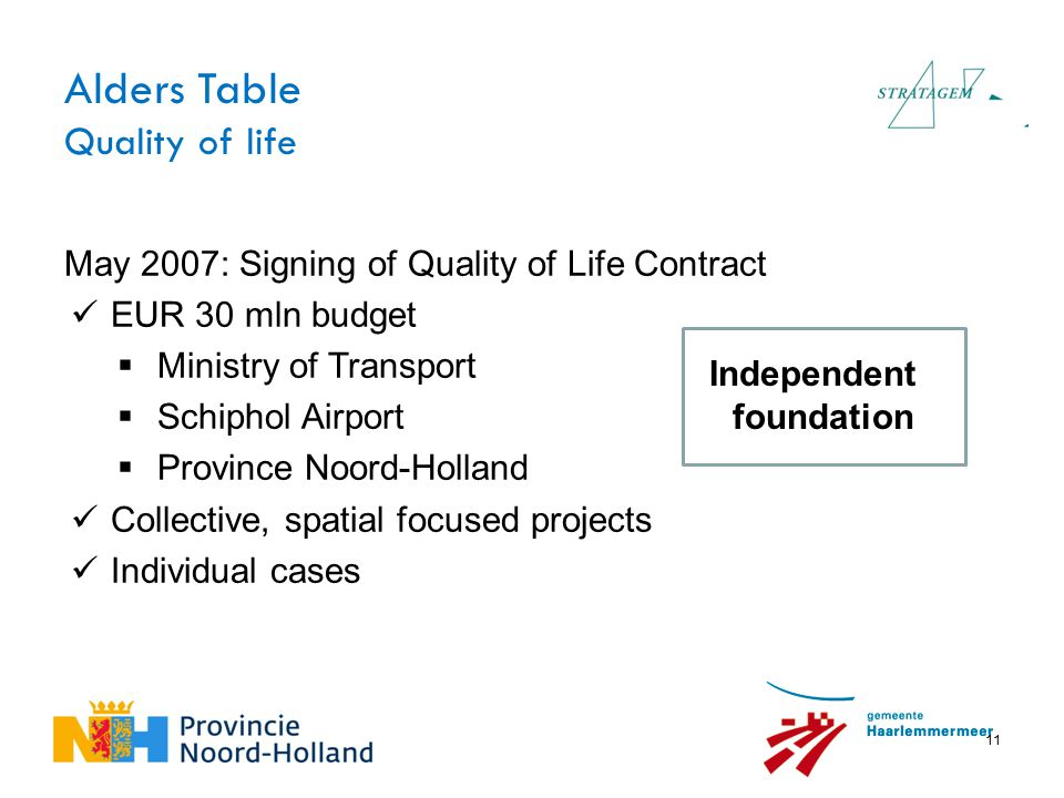 11 May 2007: Signing of Quality of Life Contract EUR 30 mln budget  Ministry of Transport  Schiphol Airport  Province Noord-Holland Collective, spa