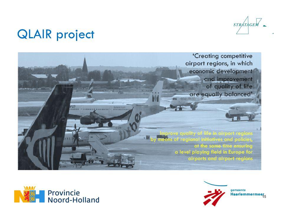 15 QLAIR project