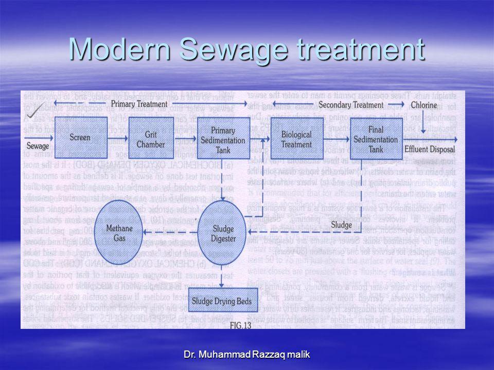 Dr. Muhammad Razzaq malik Modern Sewage treatment