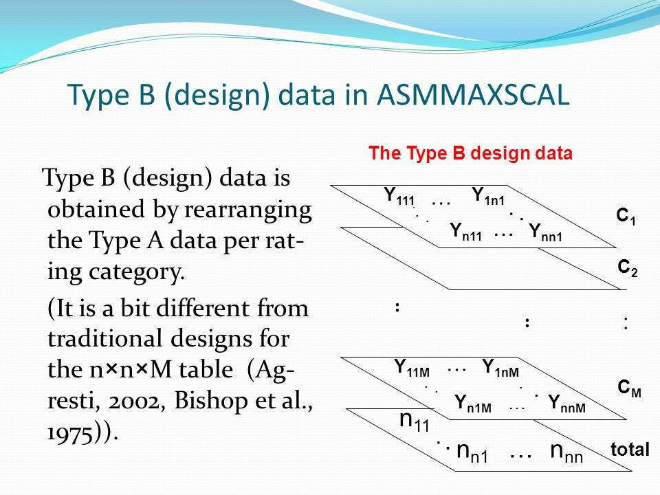 Type B (design) data in ASMMAXSCAL Type B (design) data is obtained by rearranging the Type A data per rat- ing category. (It is a bit different from