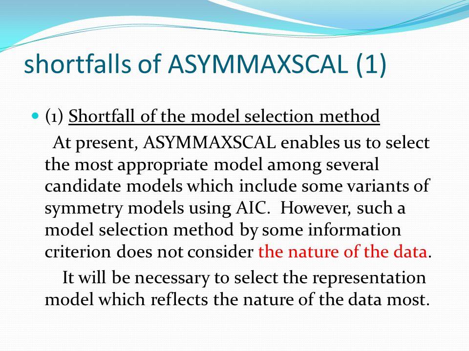 shortfalls of ASYMMAXSCAL (1) (1) Shortfall of the model selection method At present, ASYMMAXSCAL enables us to select the most appropriate model amon