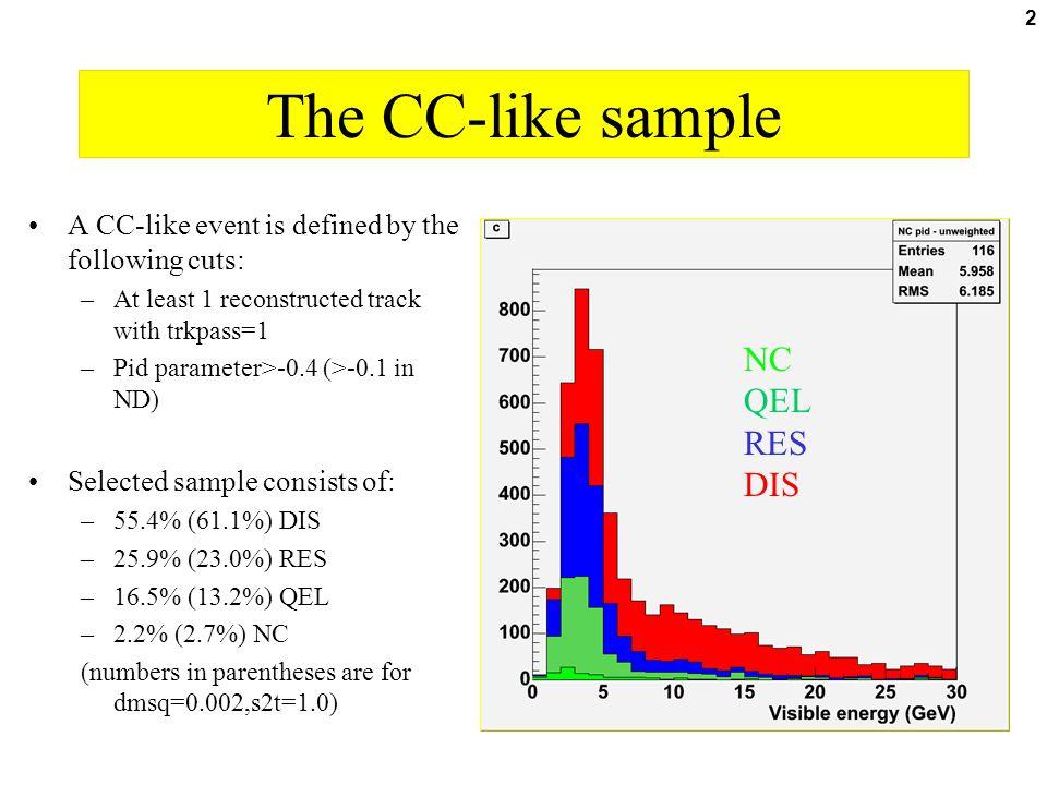13 Parameter measurement nominal  ma =5%  ma =10% unconstrained 6.5e20 p.o.t note positive correlation
