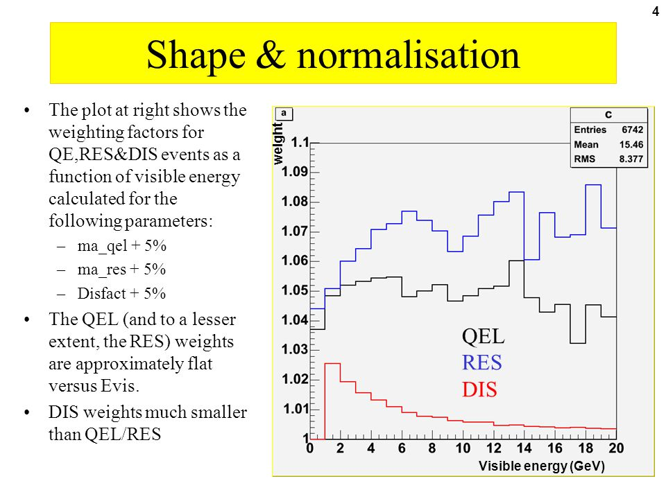 5 Overall CC-like normalisation Parameter change (%)QELRESDISALL +101.1091.1551.0141.063 +201.2231.3241.0291.131 -100.8980.8590.9860.941 -200.8040.7340.9710.888 These factors are #weighted/#unweighted events in the three event categories