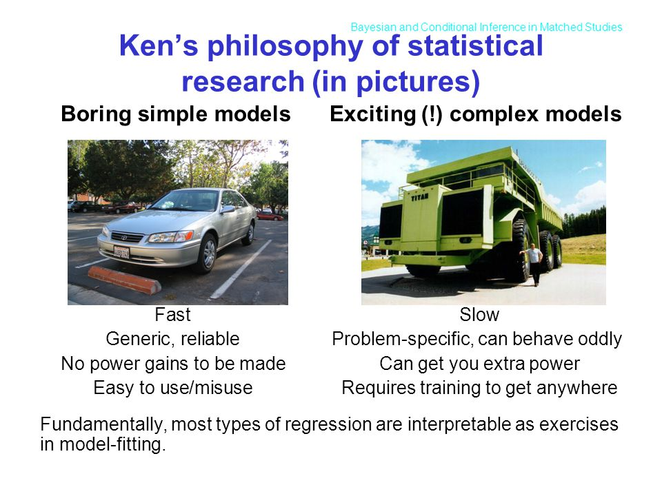 Ken's philosophy of statistical research (in pictures) Boring simple modelsExciting (!) complex models FastSlow Generic, reliableProblem-specific, can behave oddly No power gains to be madeCan get you extra power Easy to use/misuseRequires training to get anywhere Fundamentally, most types of regression are interpretable as exercises in model-fitting.