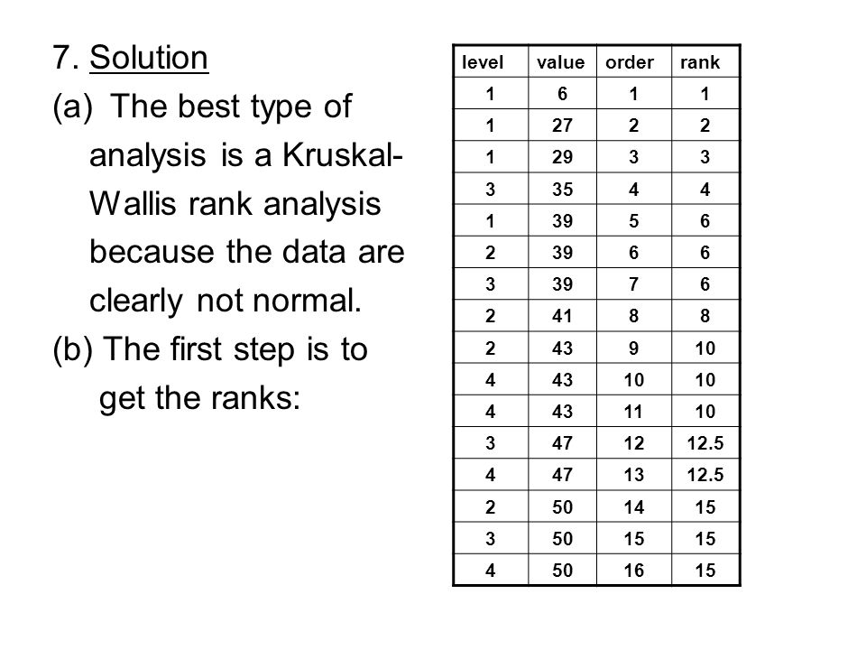 7. Solution (a)The best type of analysis is a Kruskal- Wallis rank analysis because the data are clearly not normal. (b) The first step is to get the