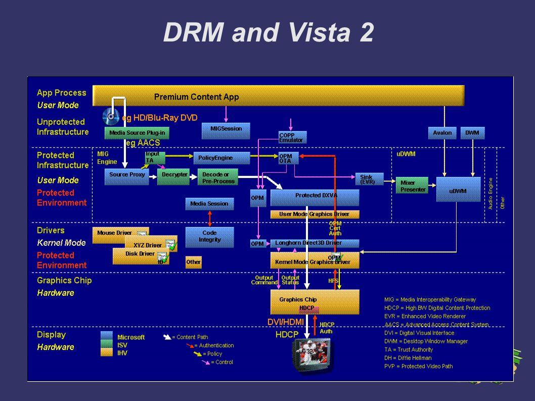 DRM and Vista 2