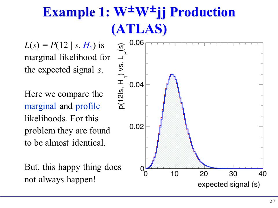 L(s) = P(12 | s, H 1 ) is marginal likelihood for the expected signal s.