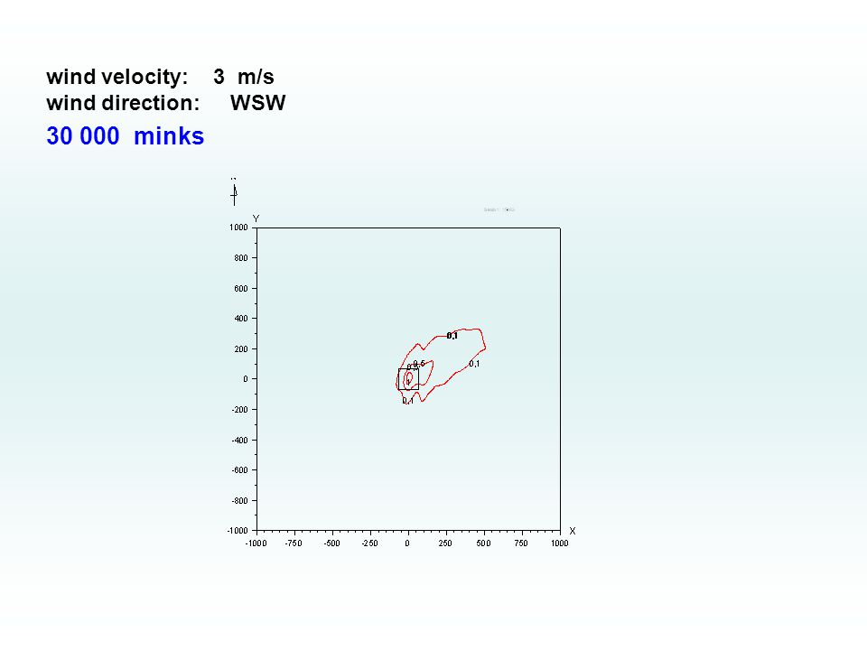 30 000 minks wind velocity: 3 m/s wind direction: WSW