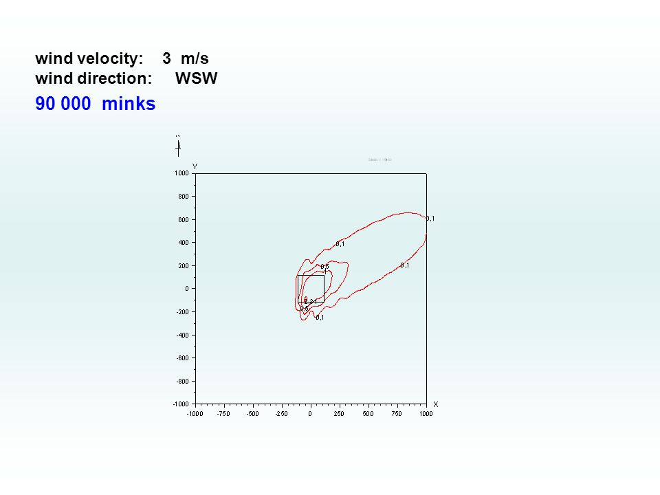 90 000 minks wind velocity: 3 m/s wind direction: WSW