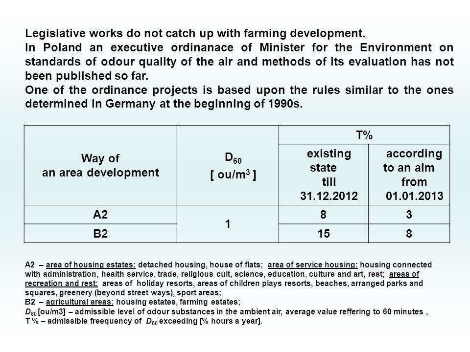 Legislative works do not catch up with farming development.