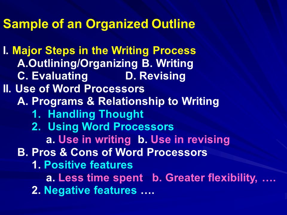 Sample of an Organized Outline I. Major Steps in the Writing Process A.Outlining/Organizing B.