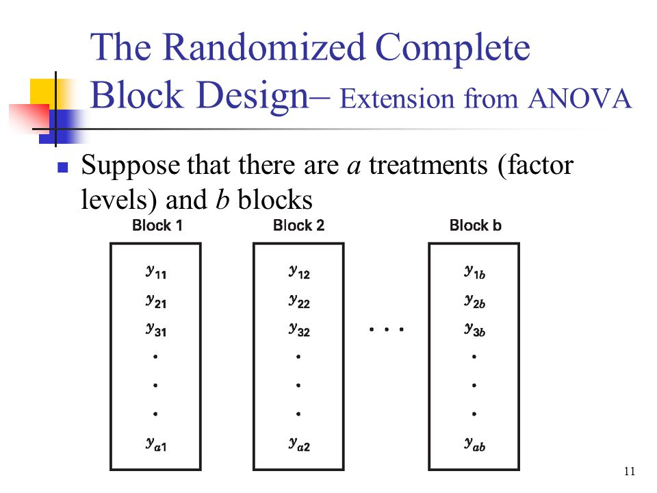 Suppose that there are a treatments (factor levels) and b blocks 11 The Randomized Complete Block Design– Extension from ANOVA