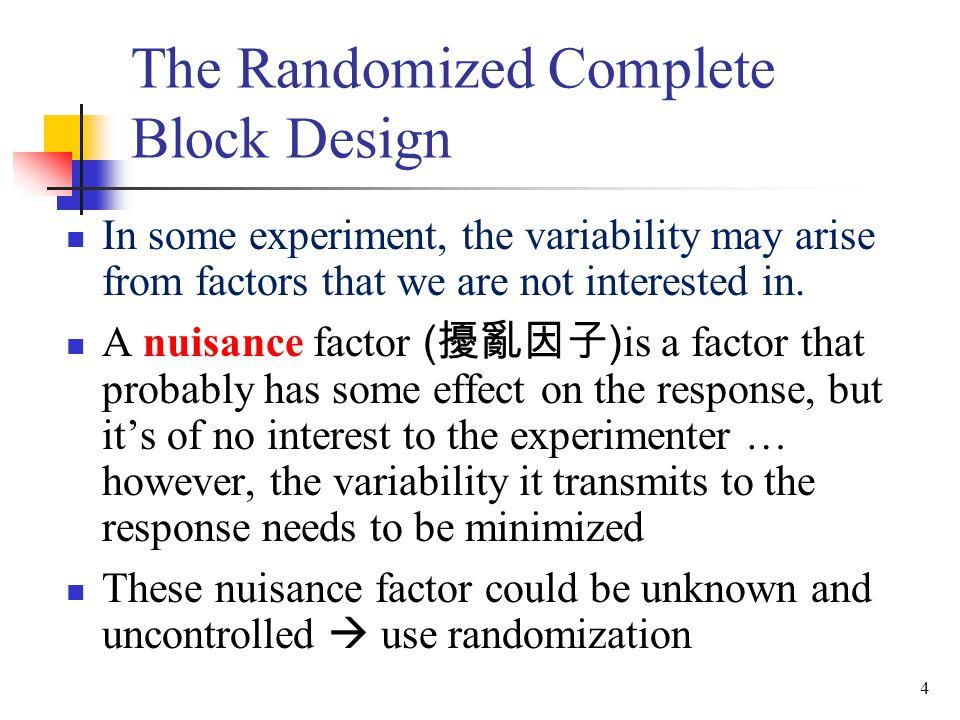 25 The Randomized Complete Block Design– Example—Minitab Stat  ANOVA  Two-way Vascular-Graft.MTW Two-way ANOVA: Yield versus Pressure, Batch Source DF SS MS F P Pressure 3 178.171 59.3904 8.11 0.002 Batch 5 192.252 38.4504 5.25 0.006 Error 15 109.886 7.3258 Total 23 480.310 S = 2.707 R-Sq = 77.12% R-Sq(adj) = 64.92%