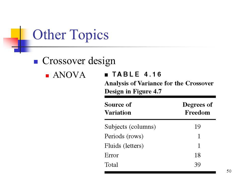 Other Topics Crossover design ANOVA 50
