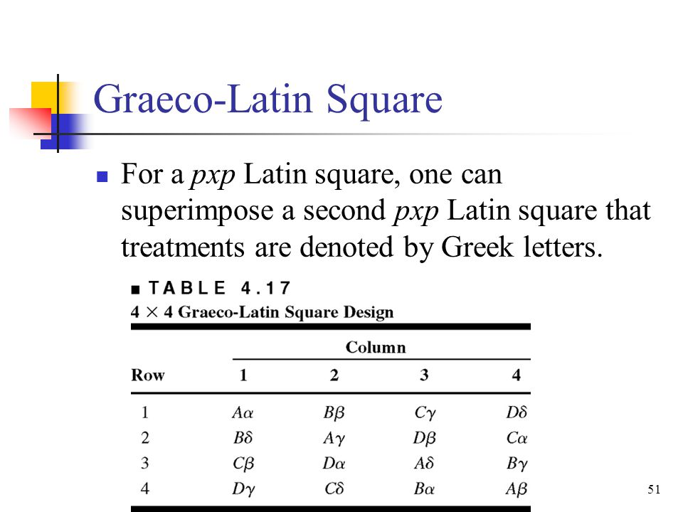 Graeco-Latin Square For a pxp Latin square, one can superimpose a second pxp Latin square that treatments are denoted by Greek letters. 51
