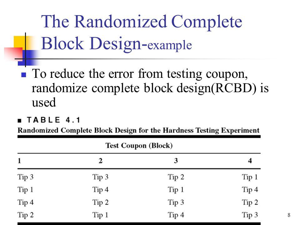 29 The Randomized Complete Block Design– Example —No Blocking Stat  ANOVA  One-way Vascular-Graft.MTW One-way ANOVA: Yield versus Pressure Source DF SS MS F P Pressure 3 178.2 59.4 3.93 0.023 Error 20 302.1 15.1 Total 23 480.3 S = 3.887 R-Sq = 37.10% R-Sq(adj) = 27.66%