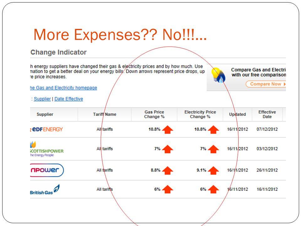 More Expenses?? No!!!...