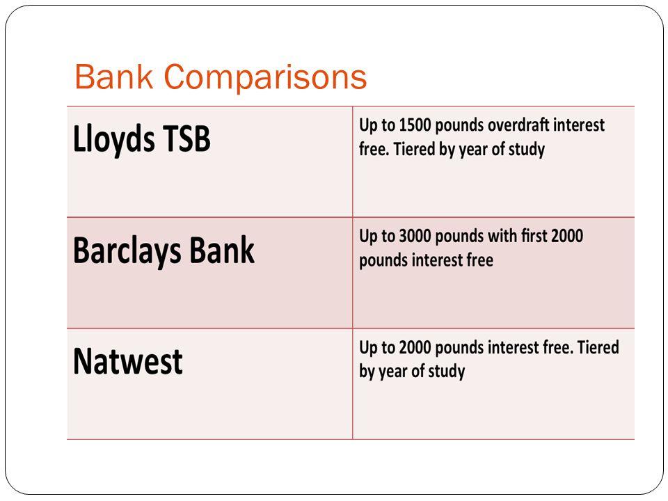 Bank Comparisons