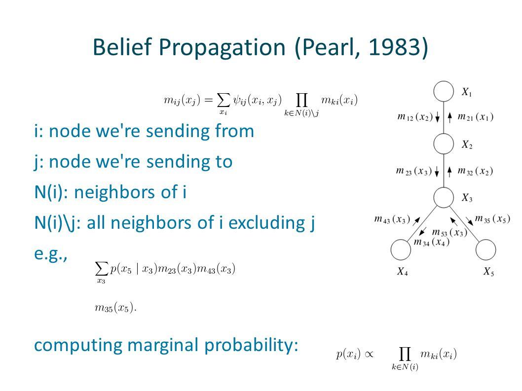 Belief Propagation (Pearl, 1983) i: node we're sending from j: node we're sending to N(i): neighbors of i N(i)\j: all neighbors of i excluding j e.g.,