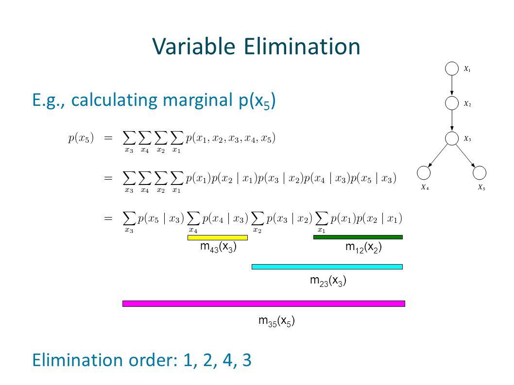 Variable Elimination E.g., calculating marginal p(x 5 ) Elimination order: 1, 2, 4, 3 m 12 (x 2 ) m 23 (x 3 ) m 43 (x 3 ) m 35 (x 5 )