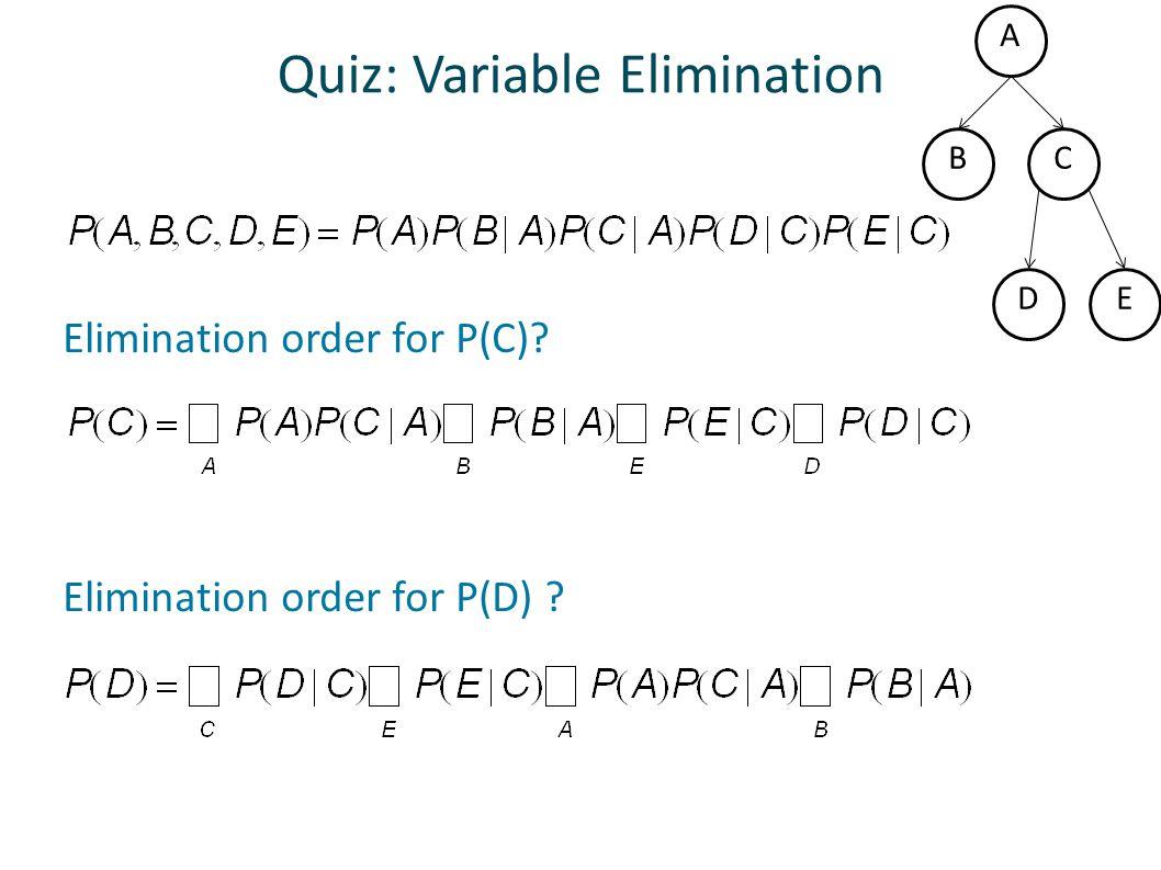 Quiz: Variable Elimination Elimination order for P(C)? Elimination order for P(D) ? ED A BC