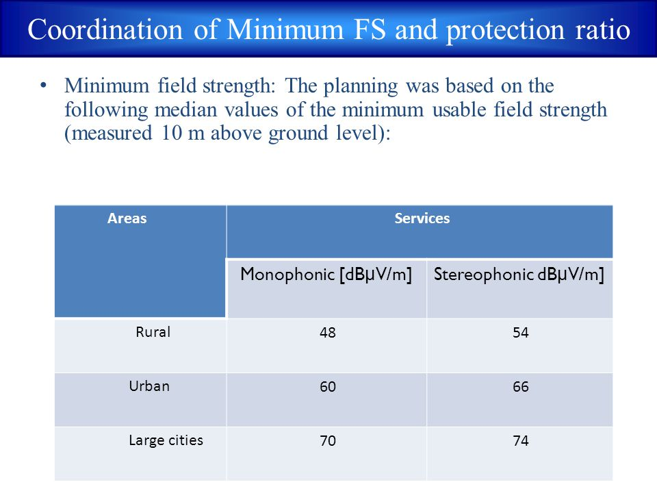 Minimum field strength: The planning was based on the following median values of the minimum usable field strength (measured 10 m above ground level):