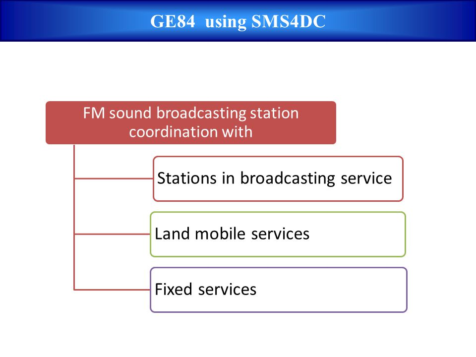 FM sound broadcasting station coordination with Stations in broadcasting serviceLand mobile servicesFixed services GE84 using SMS4DC