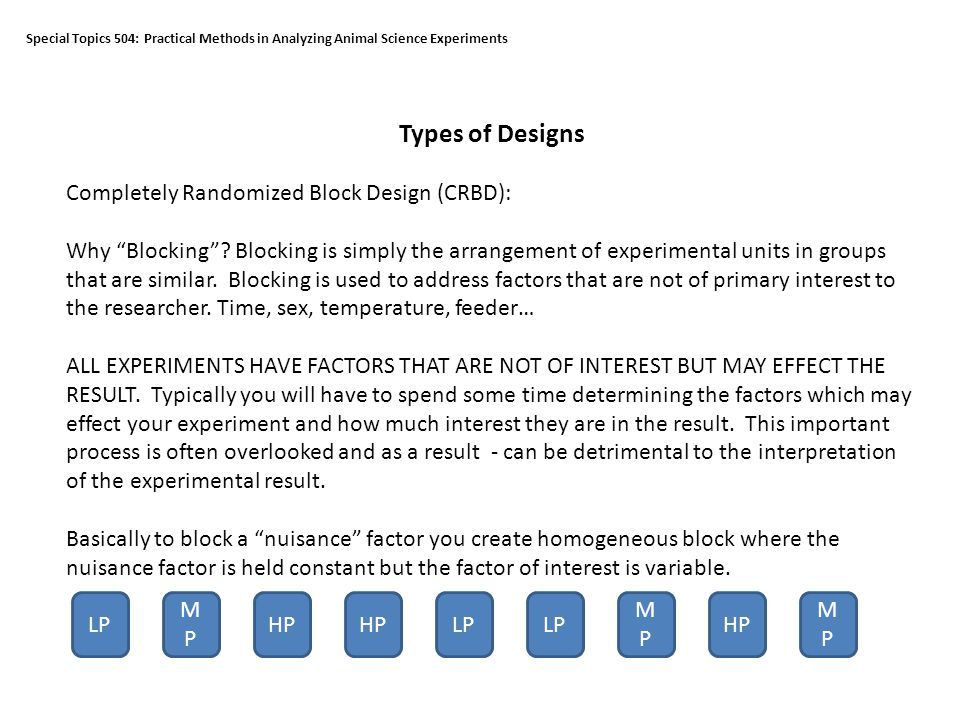 Special Topics 504: Practical Methods in Analyzing Animal Science Experiments Types of Designs Completely Randomized Block Design (CRBD): Why Blocking .
