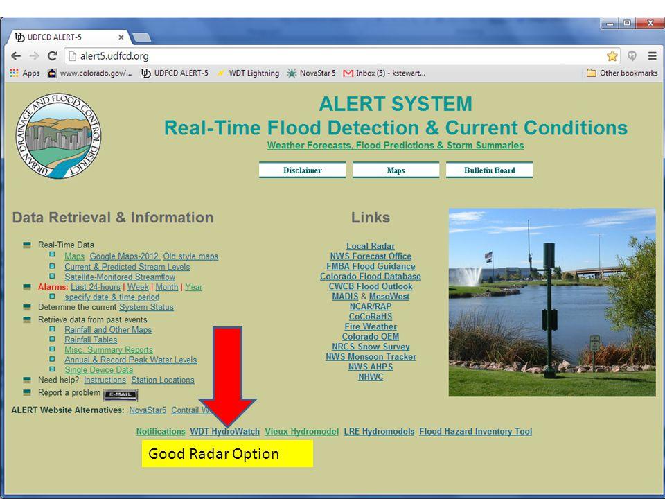 Good Radar Option