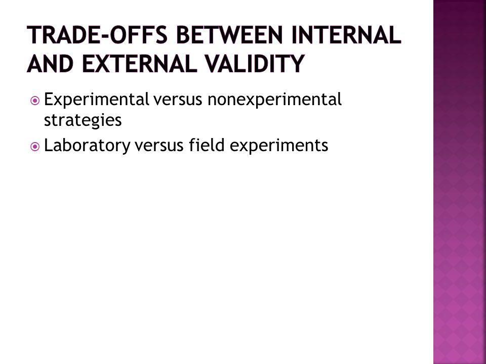  Experimental versus nonexperimental strategies  Laboratory versus field experiments