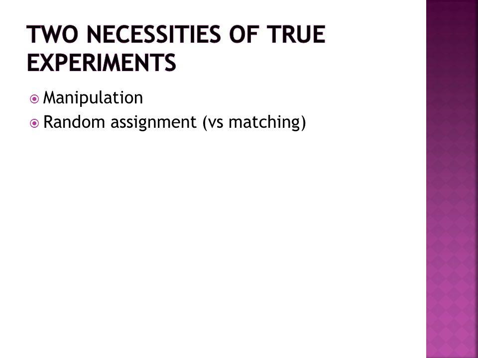  Manipulation  Random assignment (vs matching)