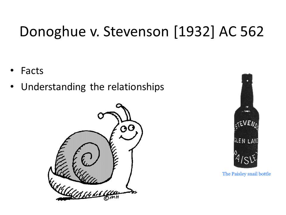 Donoghue v. Stevenson [1932] AC 562 Facts Understanding the relationships